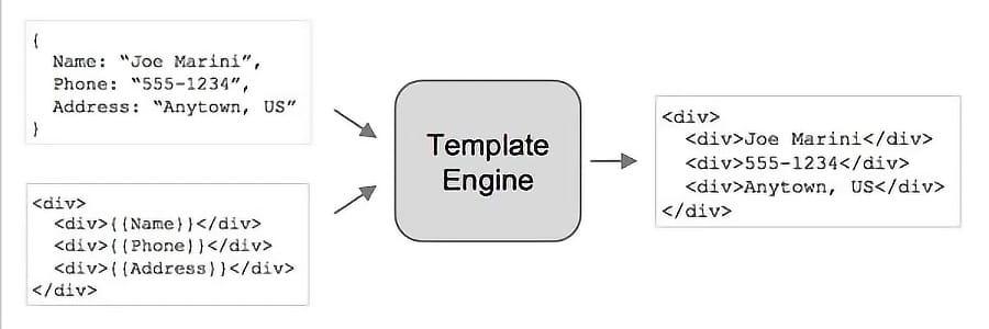 Symfony: первый контроллер и вывод данных в шаблон