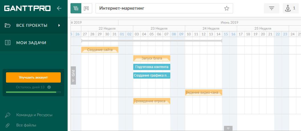 Система управлением agile-проектами
