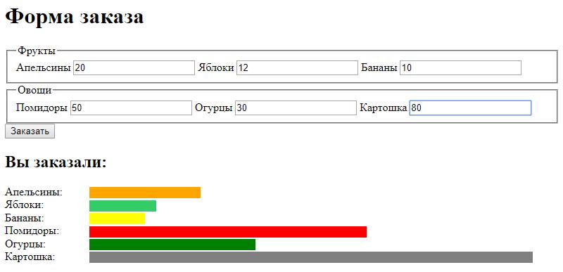 Обработка формы и вывод графики с использованием HTML и CSS