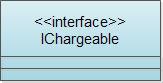 Представление интерфейса