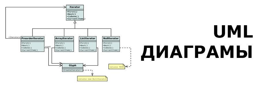 Диаграммы UML в PHP