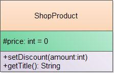 Представление операций UML