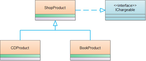 Описание наследования и реализации интерфейса