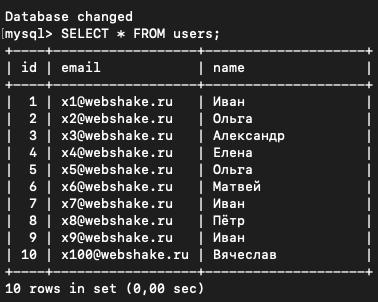 Результат первого запроса из PHP