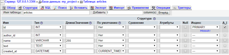 Создание таблицы для статей