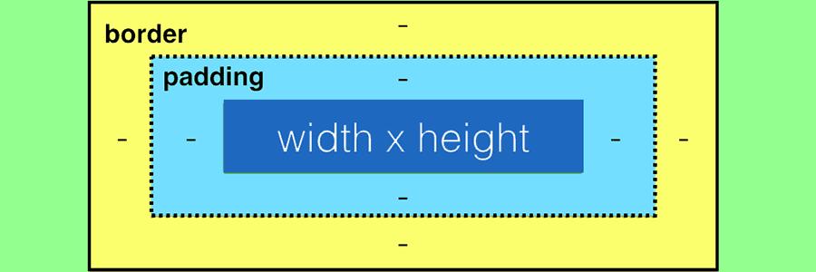 Как сделать отступы в таблице HTML