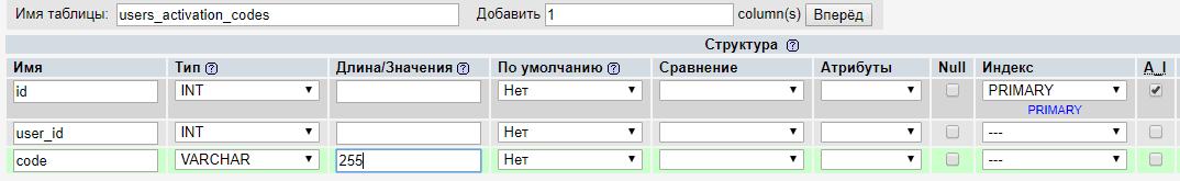 Таблица с кодами активации